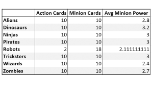 faction_table