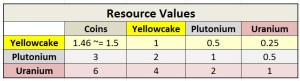resource_values_cropped
